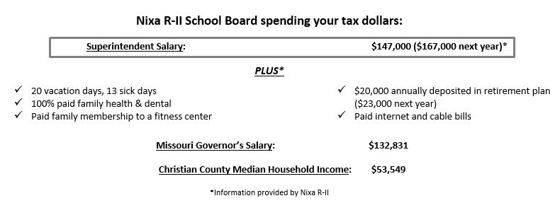 Nixa School Board spending your tax dollars
